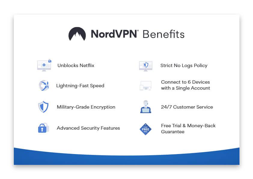 Benefity NordVPN v skratke