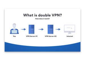Dvojité šifrovanie cez 2 servery VPN - špecialita NordVPN