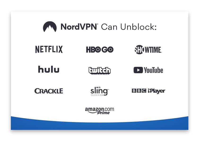 Podpora Netflix a ďalších online TV